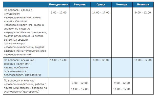График работы управления опеки и попечительства по г. Кострома