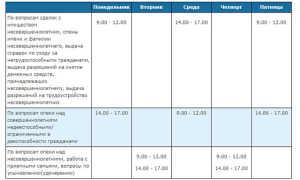 Органы опеки Костромы